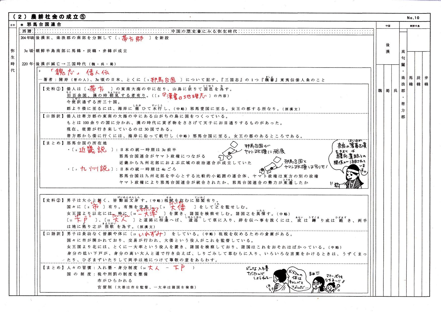 イラストで学ぶ楽しい日本史:So...